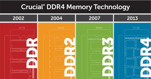 DDR4_overclockingmadeinfrance1