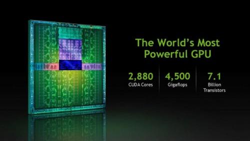 GTX-Titan-Ultra-635x357