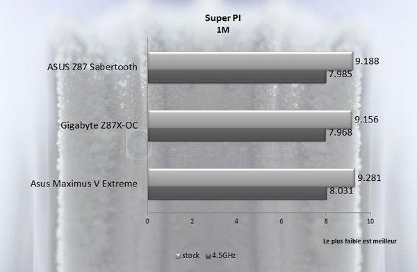 Super Pi 1