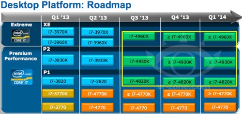 intel_roadmap_ivye_vrz