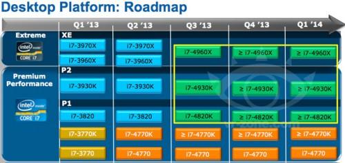 intel_roadmap_ivye_vrz