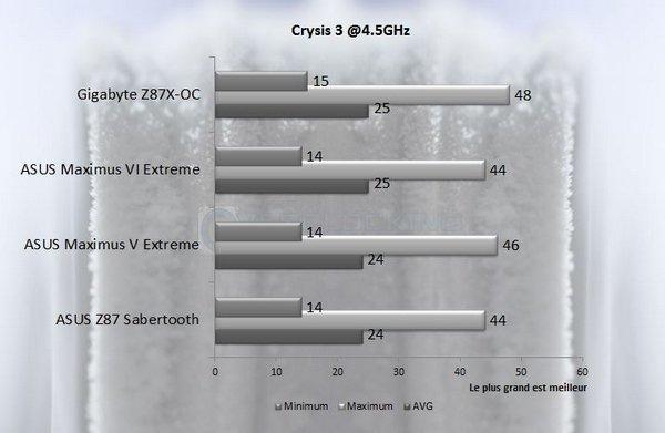 Crysis 3 45 asus m6e