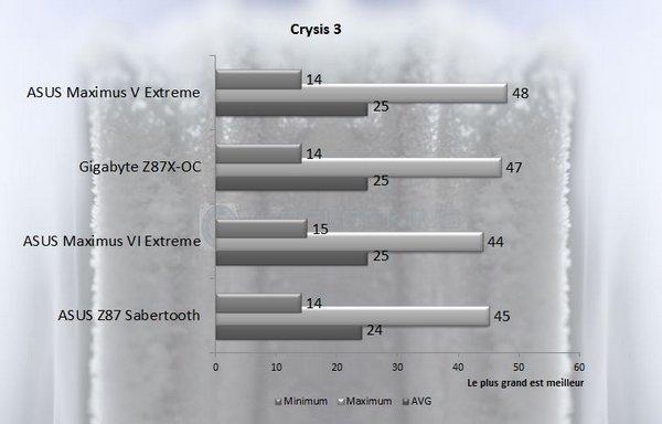 Crysis 3 stock asus m6e
