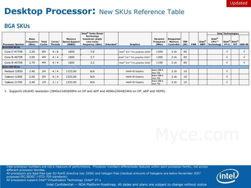 Intel BGA 1