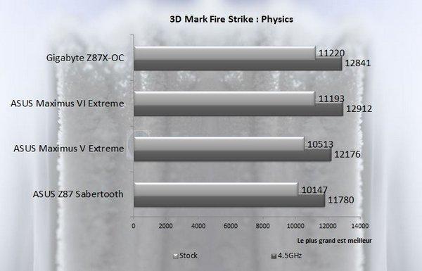 firestrike asus m6e