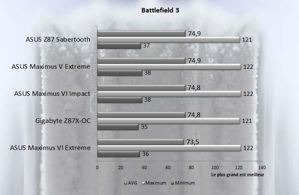 Battlefield3 M6I