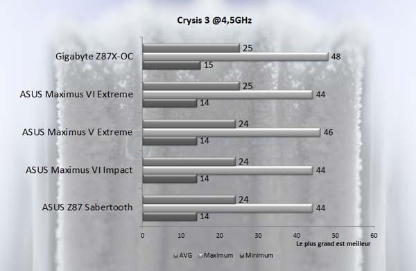 Crysis3 45 M6I