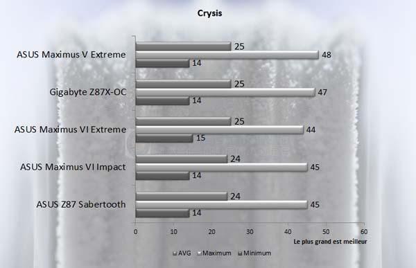 Crysis3 M6I