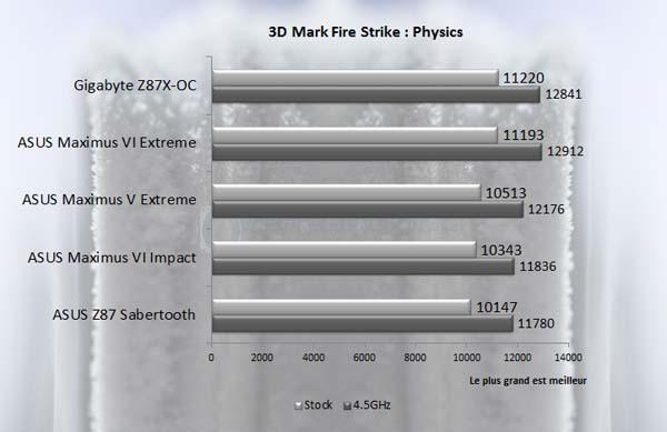 FireStrike M6I