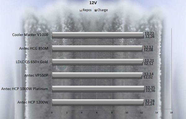 12V v1000