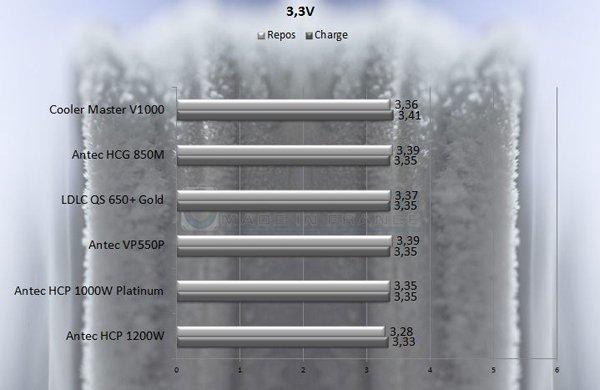 3.3V v1000