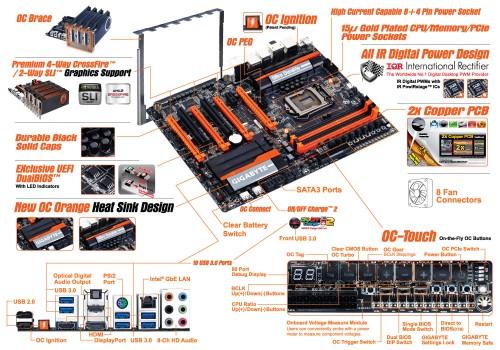 Gigabyte Z87X-OC-schéma