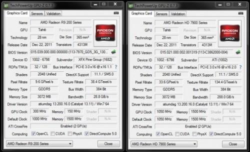 Radeon R9 280X HD 7970 CrossFire