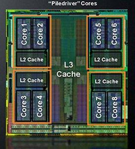 Architecture FX 8350 Piledriver