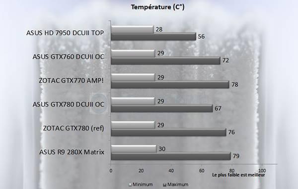 temperature_gtx780_zotac