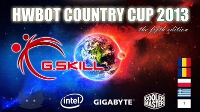 countryCupPx400