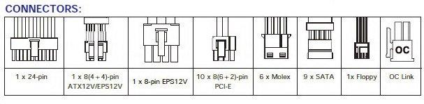 cables_hcp_1300_platinum