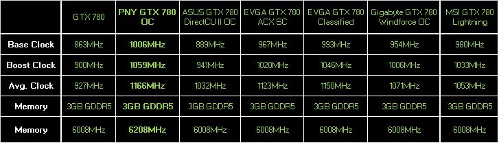 GTX-780-PNY-49[1]