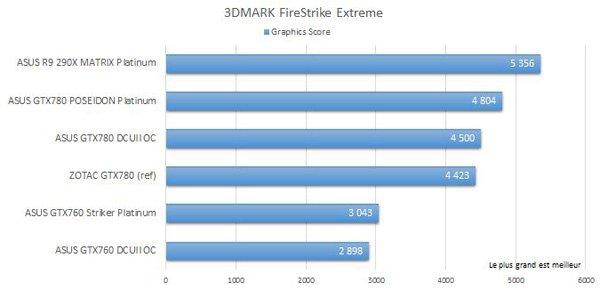 ASUS-GTX760-Striker-P-Firestriker-extreme