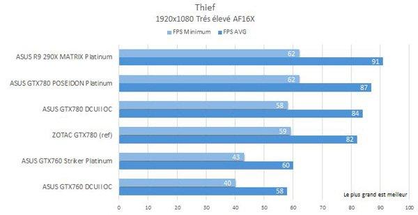 ASUS-GTX760-Striker-P-Thief