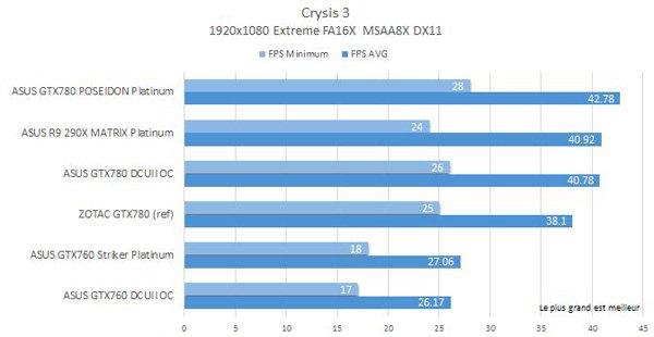 ASUS-GTX760-Striker-P-crysis3
