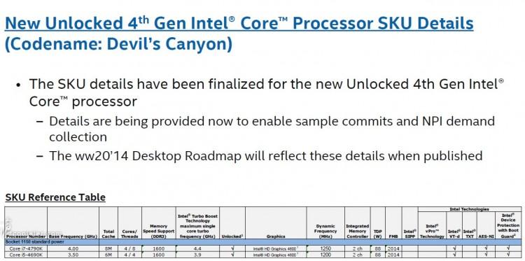 Devil's Canyon i5 4690K i7 4790K