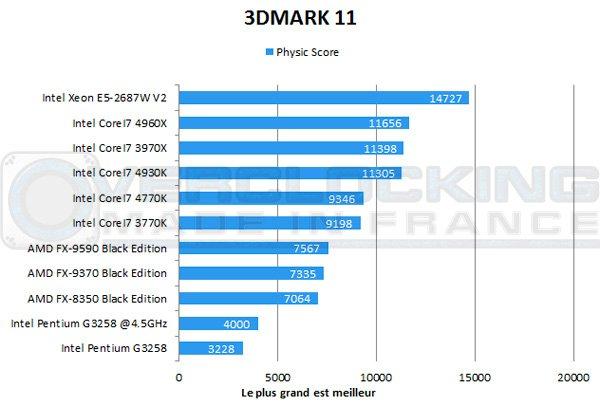 Intel-Pentium-G3258-3D11