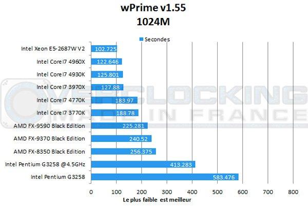 Intel-Pentium-G3258-Wprime