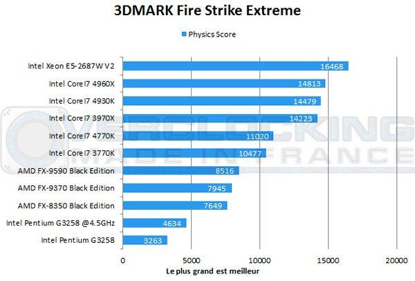 Intel-Pentium-G3258-fsx