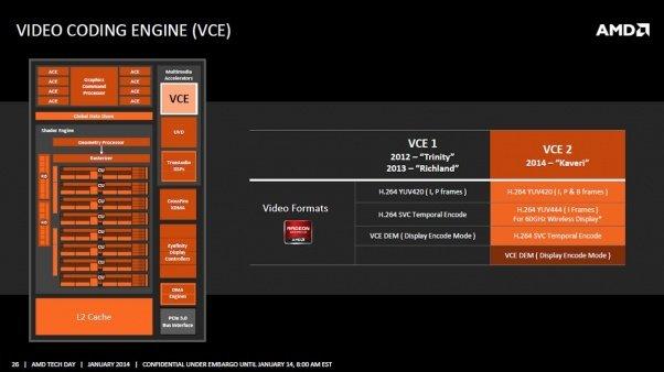 Video Coding Engine