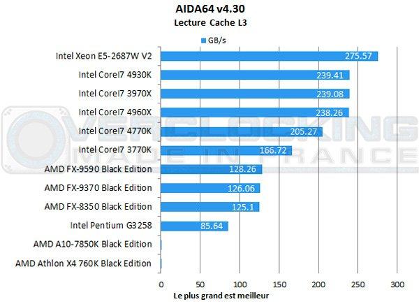 AMD-A10-7850K-Be-aida-cache