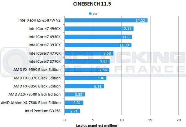 AMD-A10-7850K-Be-cinebench-11