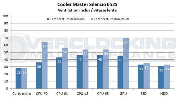 Cooler-Master-Silencio-652s-vl