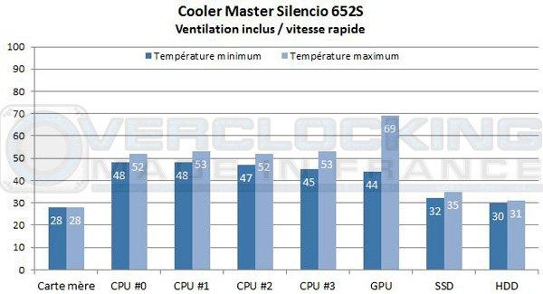 Cooler-Master-Silencio-652s-vr