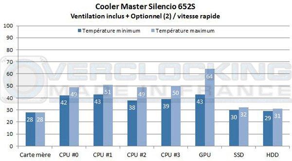 Cooler-Master-Silencio-652s-vro