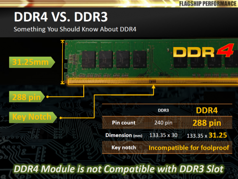DDR4 physical specs