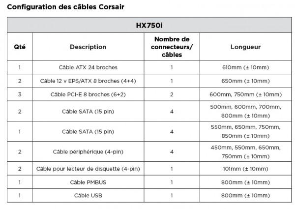 HX750i_cable_configuration