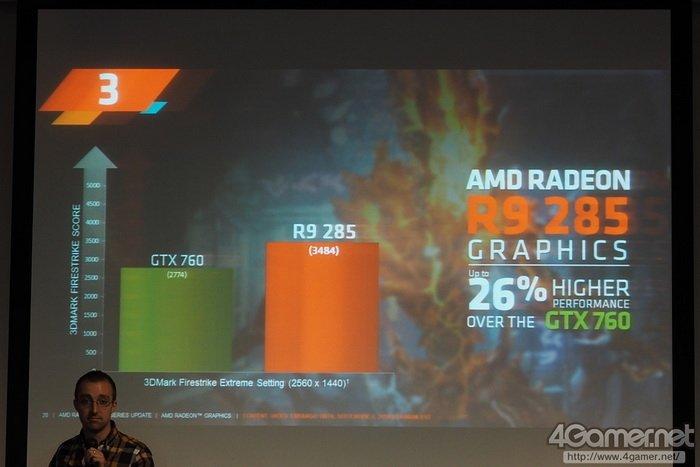 AMD commandements R9 285 (3)
