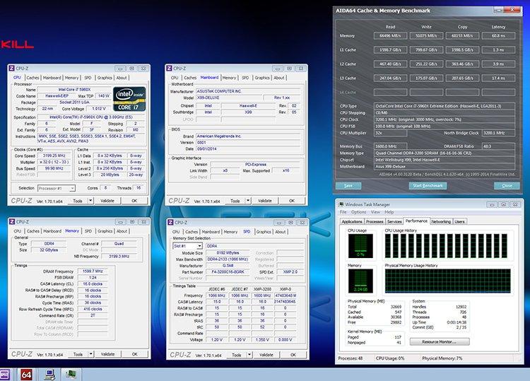 G.SKILL_Ripjaws_4_3200 MHz