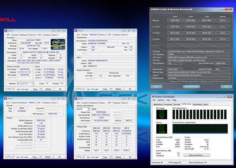 G.SKILL_Ripjaws_4_3300 MHz