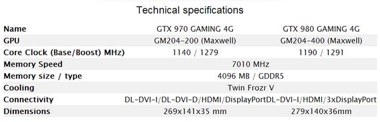 MSI_GTX_970_980_GAMING_lineup