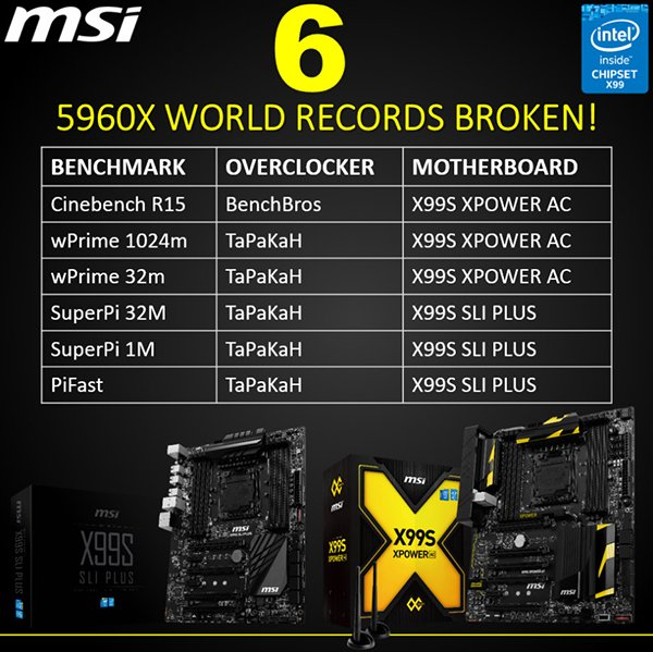 MSI_X99_board_records_01