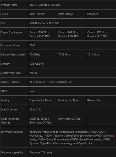 Zotac_GeForce_GTX_980_lineup