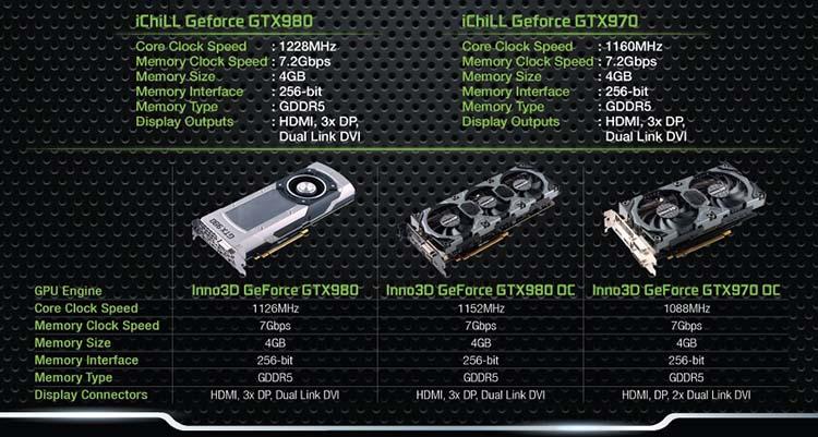 inno3d-gtx 970-gtx980
