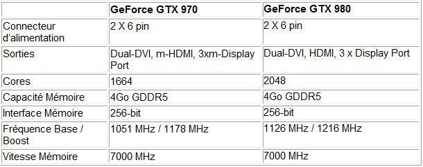 pny-gtx-970-gtx-980-maxwell-1