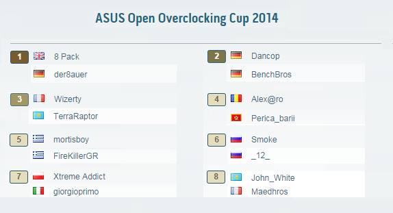 qualification-aooc-2014 (2)