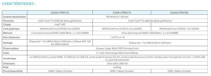 rog-g20-dernier-pc-compact-asus-3