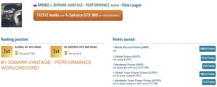 3DMark-VantagePerformance-4x-WR-112312-980x394