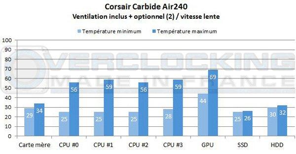 Corsair-Carebide-Air240-viol