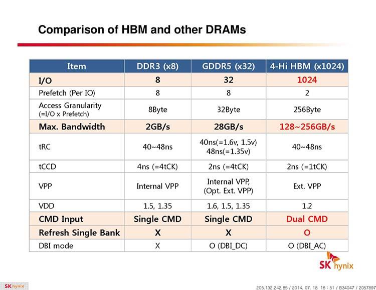 Hynix-HBM-15